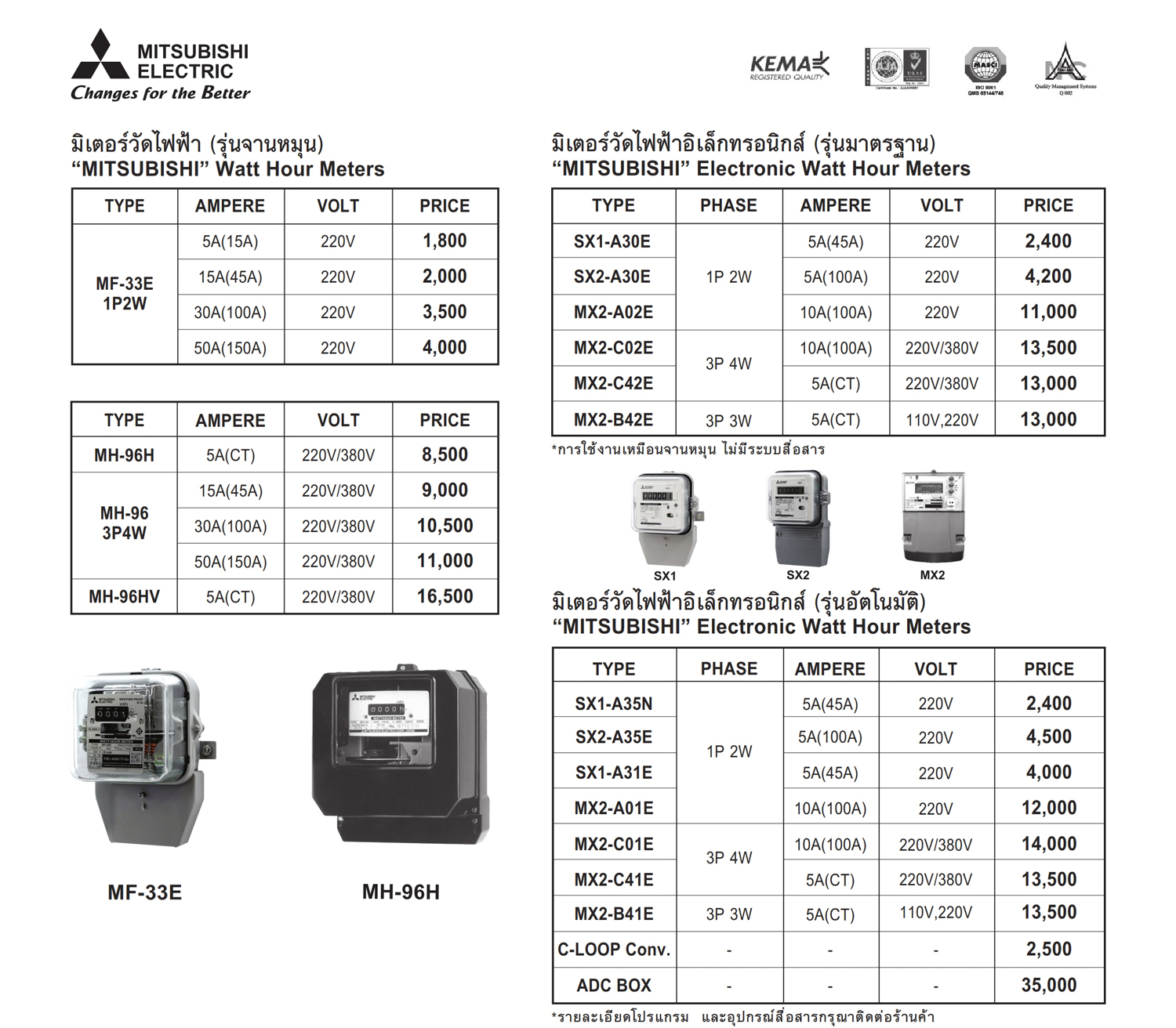Mitsubishi Watt Hour Meters